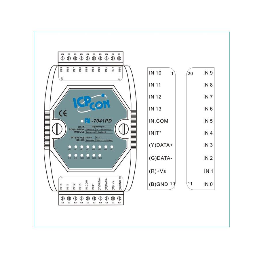 I-7041PDCR-DCON-IO-Module buy online at ICPDAS-EUROPE