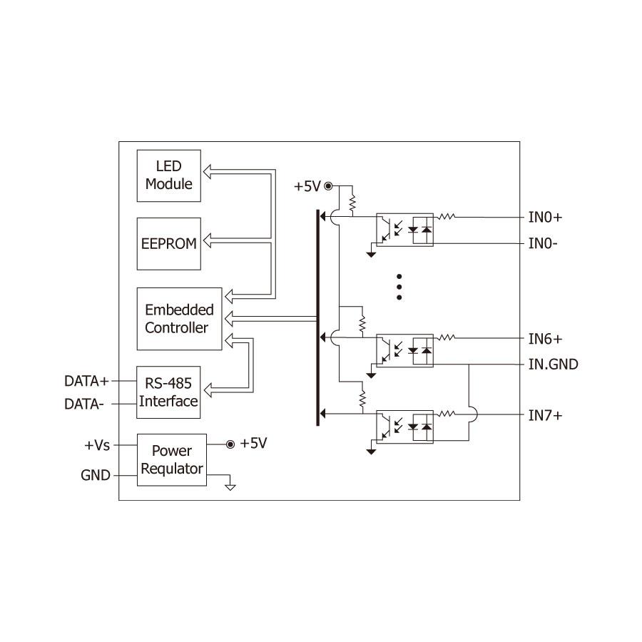 I-7052CR-DCON-IO-Module buy online at ICPDAS-EUROPE