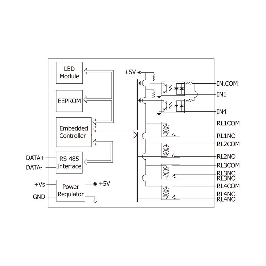 I-7060DCR-DCON-IO-Module buy online at ICPDAS-EUROPE