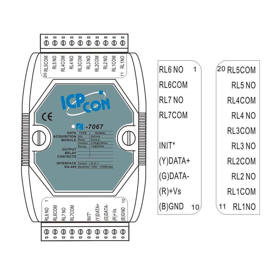 I-7067CR-DCON-IO-Module buy online at ICPDAS-EUROPE