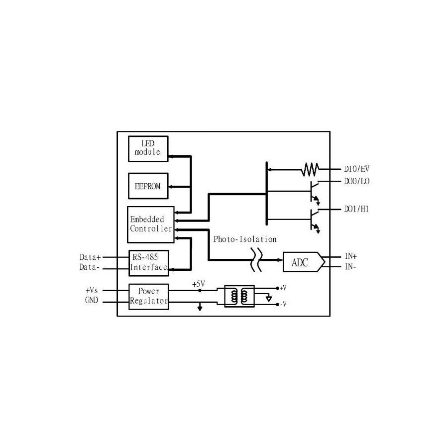 M-7011D-GCR-ModbusRTU-IO-Module buy online at ICPDAS-EUROPE