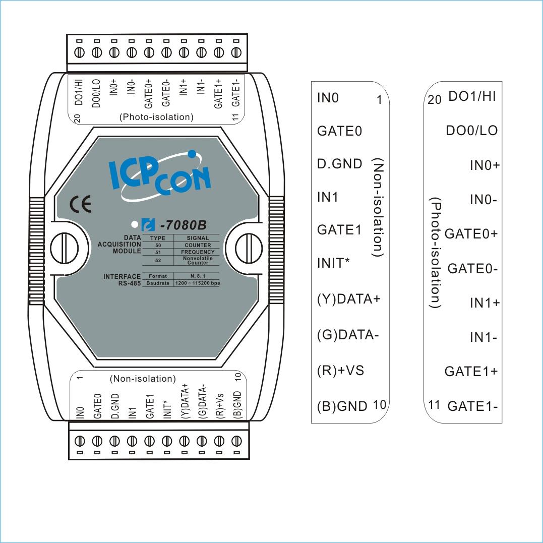 I-7080B-GCR-DCON-IO-Module buy online at ICPDAS-EUROPE