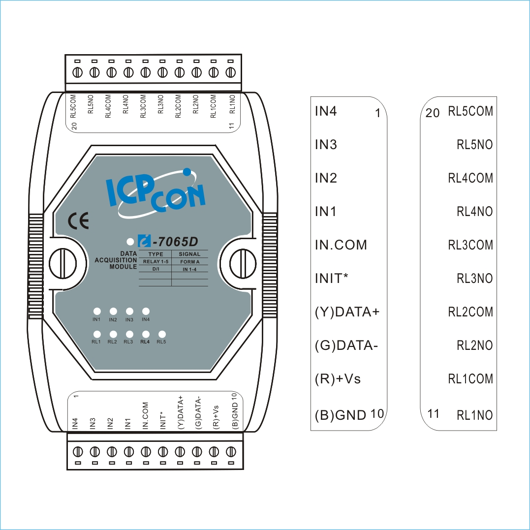 I-7065DCR-DCON-IO-Module buy online at ICPDAS-EUROPE
